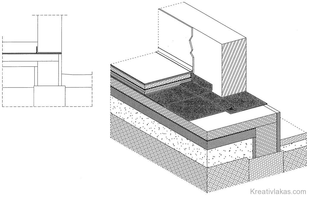 Azonos síkú vízszintes fal- és padlószigetelés 1