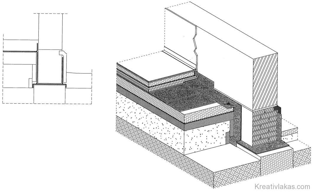 Eltérő síkú vízszintes fal- és padlószigetelés 1