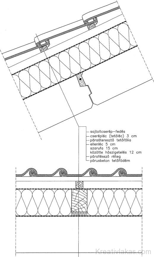 Pórusbeton tetőfödémmel képzett hőszigetelt tetőszerkezet
