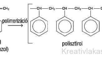 9.3. ábra. A sztirol polimerizációja