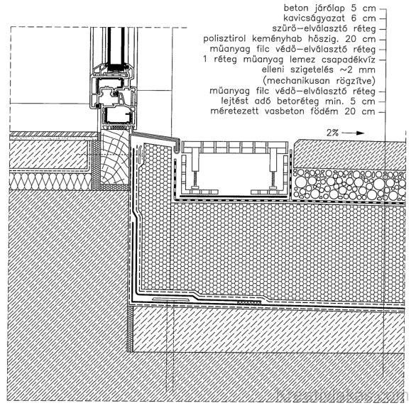 Terasztető teraszajtó részlete