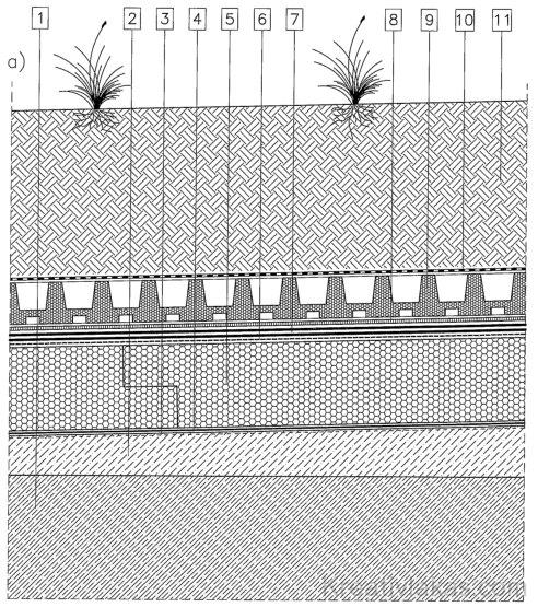 a) egyenes rétegrendű zöldtető