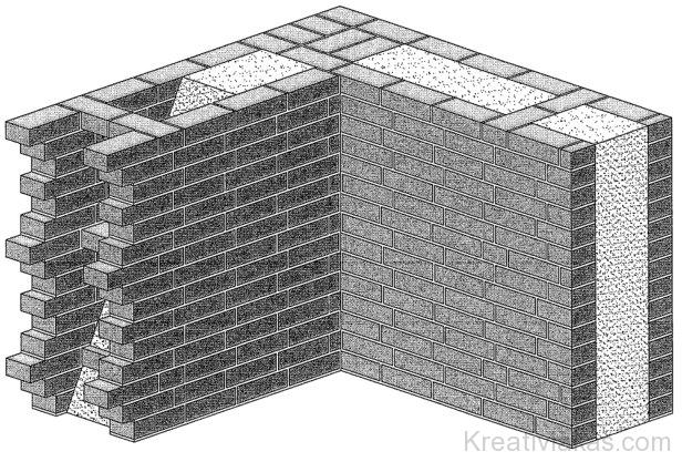Tégla-beton vegyes falazat