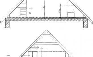 Berendezés korlátozása tetőtér esetén