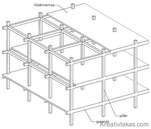Monolit vasbeton vázas épület (részlet)