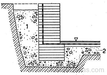 Fal melletti kavicstöltés