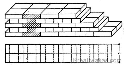 Egy tégla vastag fal bekötő-kötése