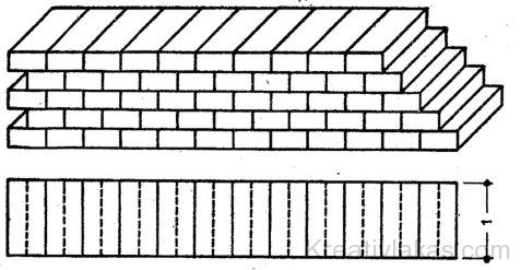 Egy tégla vastag fal blokk-kötése