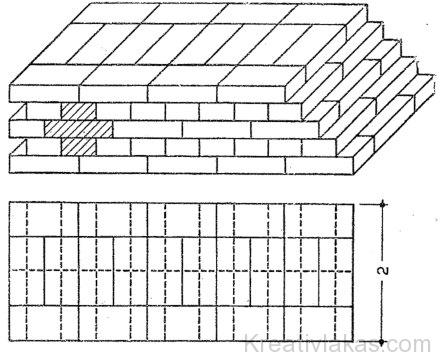 Két tégla vastag fal kereszt-kötése