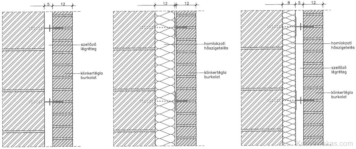 5.70. ábra. Falazott tégla homlokzatburkolatok különböző rétegfelépítése