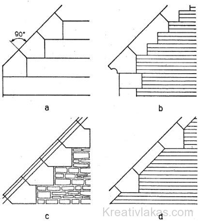 Oromfalak és lépcsőmellvédek köveinek hézagosztása