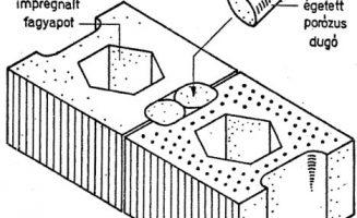 Újlaki Bélés elnevezésű soklyukú üreges falazó blokk