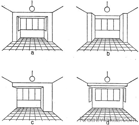 Zárt erkélyek belső kiképzései