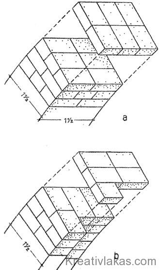 358. ábra. a) káva nélküli, b) kávás boltöv téglakötése