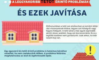 A leggyakoribb tetőt érintő problémák és ezek javítása