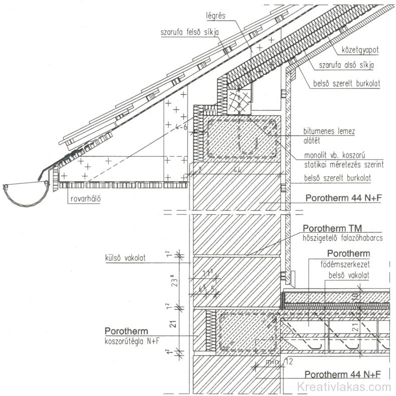 Ereszkialakítás fedélszékes épület – tetőtér-beépítés esetén