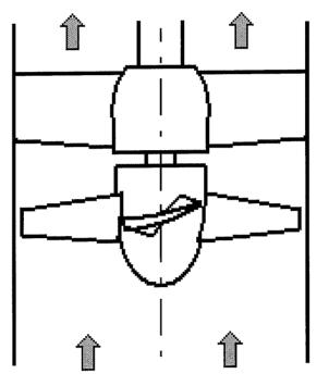 4.3. ábra. Axiális átömlésű szivattyú kialakítása.