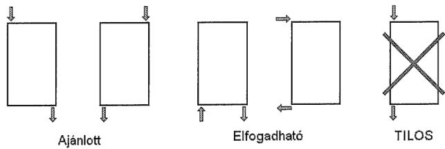 7.61. ábra. Törülközőszárítós radiátorok beépítési lehetőségei.