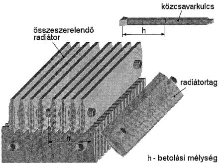 Öntöttvas tagos radiátor szerelése
